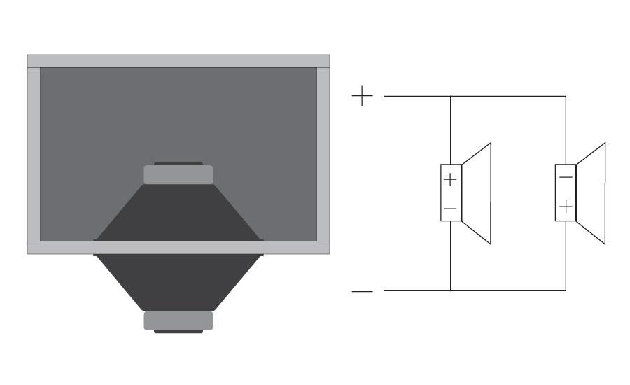 Kaksi elementtiä vastakkain mahdollistavat kotelokoon puolittamisen. Kytkennässä pitää huomoida toisen elementin käännetty napaisuus.