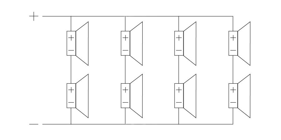 Kahdeksalla elementillä saadaan hyödynnettyä Hypex DS8.0:n teho optimaalisesti.
