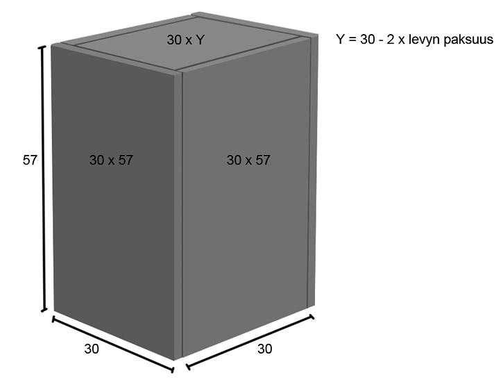 Kotelon etu- ja takaseinät sekä kyljet ovat kaikki saman kokoisia, 30 x 57 senttiä. Myös kansi ja pohja ovat saman levyisiä eli sahalta on helppoa hakea 30cm leveää levyä oikeanmittaiset pätkät. Kannen ja pohjan toinen mitta riippuu tietysti käytetystä levynpaksuudesta. Eri paksuisten levyjen aiheuttama pieni muutos tilavuudessa ei ole oleellista.