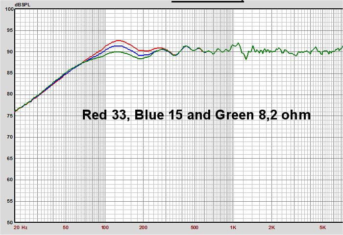 Basson sarjaresonanssipiirin vastuksella voi säätää yläbasojen tasoa. Muista vain mitoittaa vastuksen tehonkesto kuuntelutottumuksiesi mukaan.